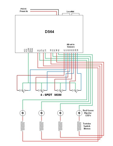 digitrax ds64 wiring great engine wiring diagram schematic • digitrax ds64 drawing rh o es com kato n scale layouts digitrax pm42 wiring